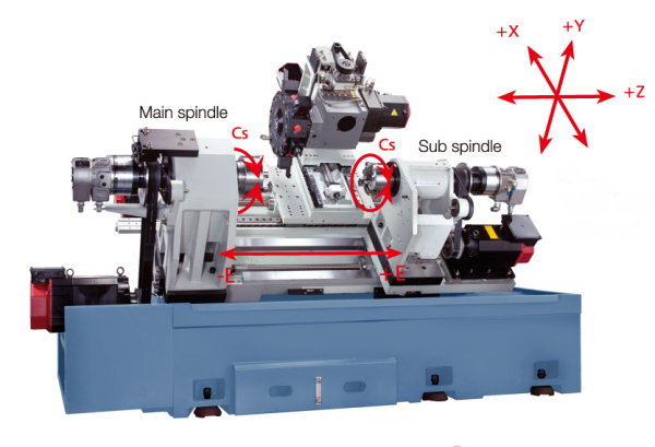 Y Axis Twin Spindle Single Turret